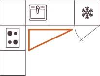 De keukendriehoek: L-vormige keuken